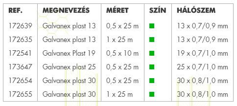 Nortene-Galvanex-Plast